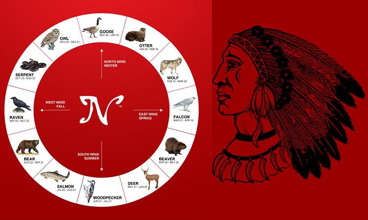 12 semne zodiacale amerindiene și însemnătatea lor!